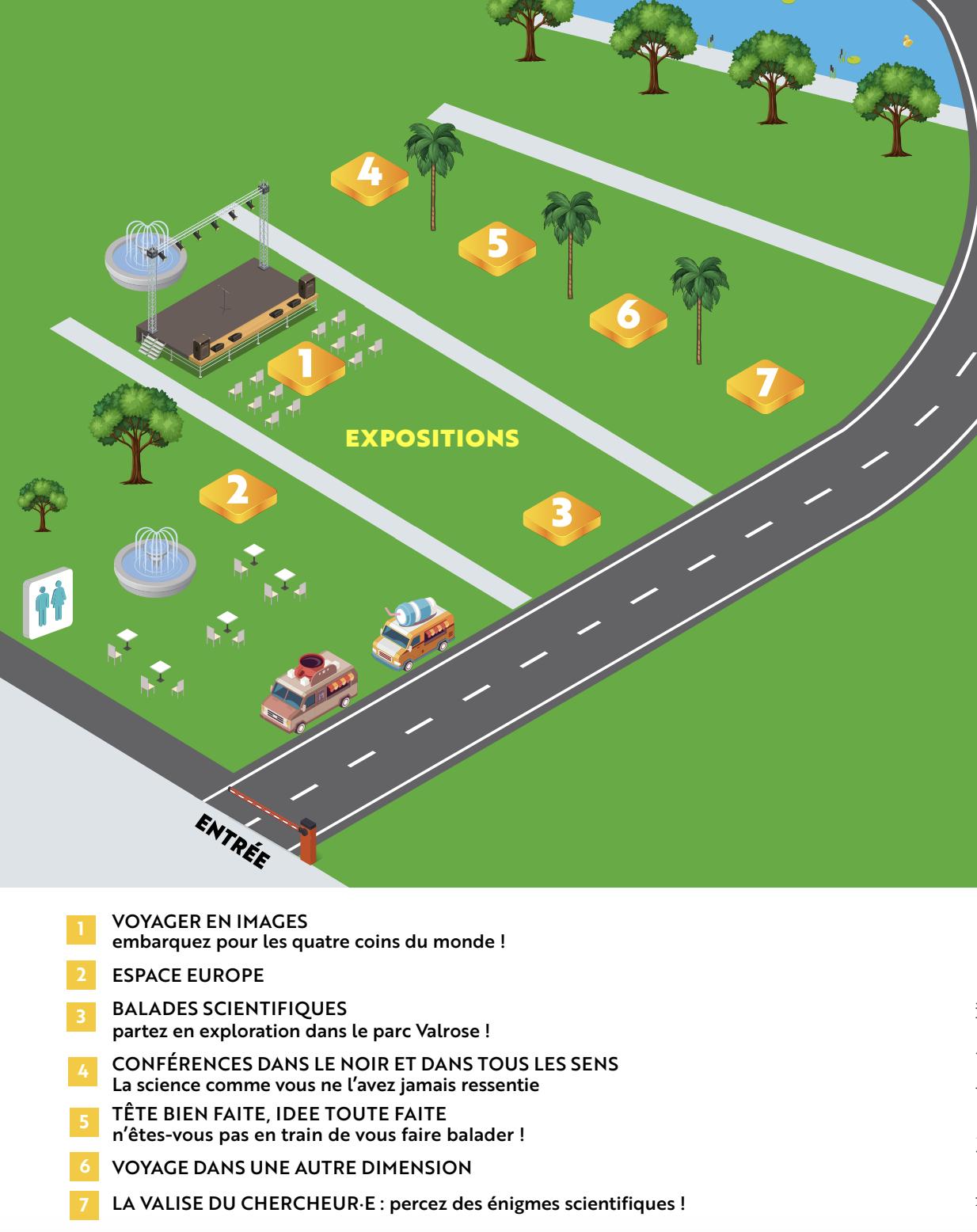 Plan animations NEC